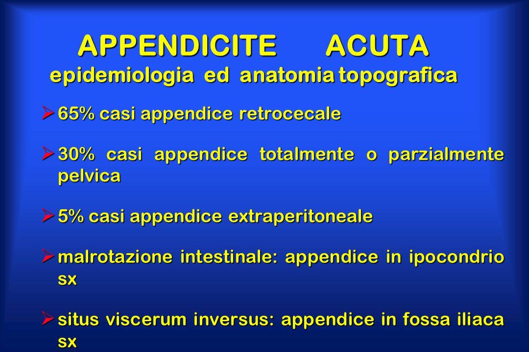 APPENDICITE ACUTA epidemiologia ed anatomia topografica  65% casi appendice retrocecale  30% casi appendice totalmente o parzialmente pelvica  5% c
