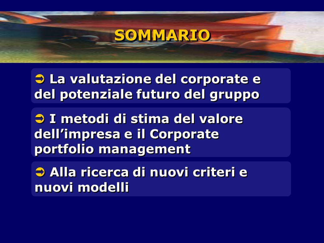 Debolezze del portfolio management 1.Le decisioni ipotetiche del corporate sono suggerite sulla base di due soli fattori 2.Esistono molte difficoltà per definire il mercato, per misurare il ritmo di sviluppo e la quota di mercato