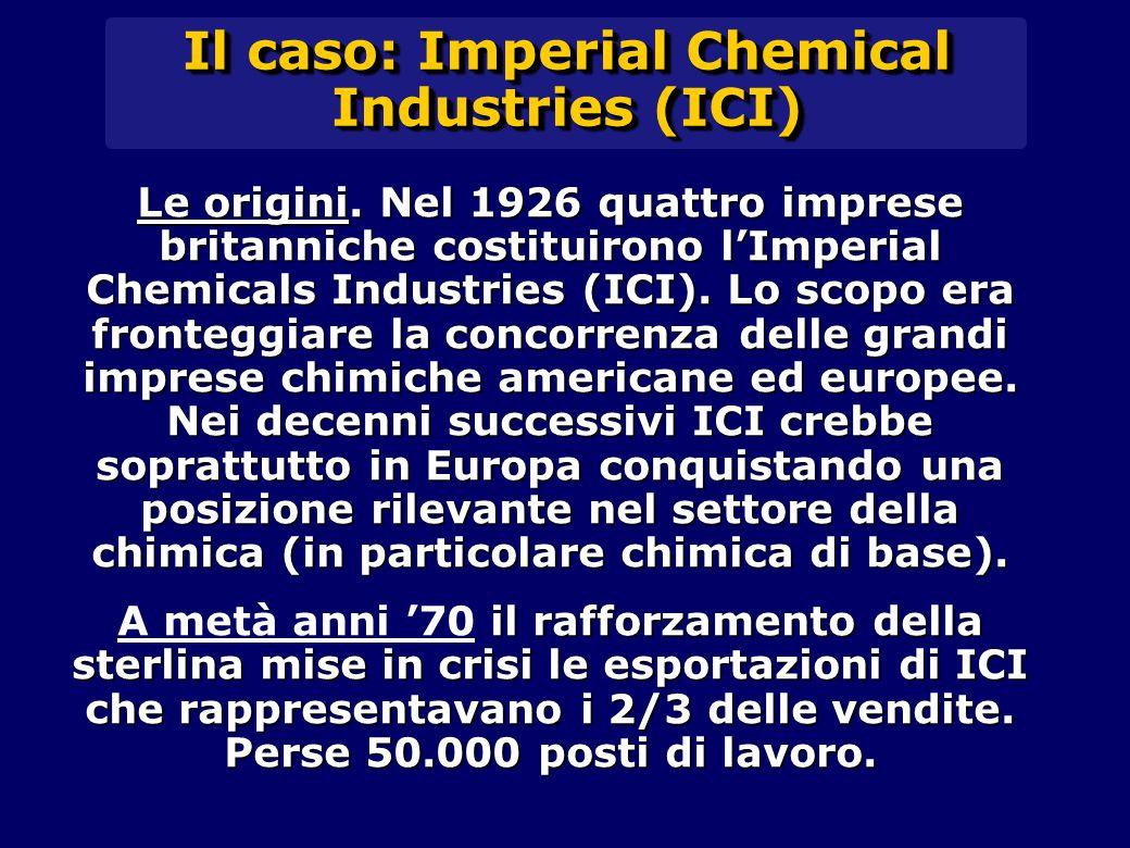 Il caso: Imperial Chemical Industries (ICI) La prima ristrutturazione.