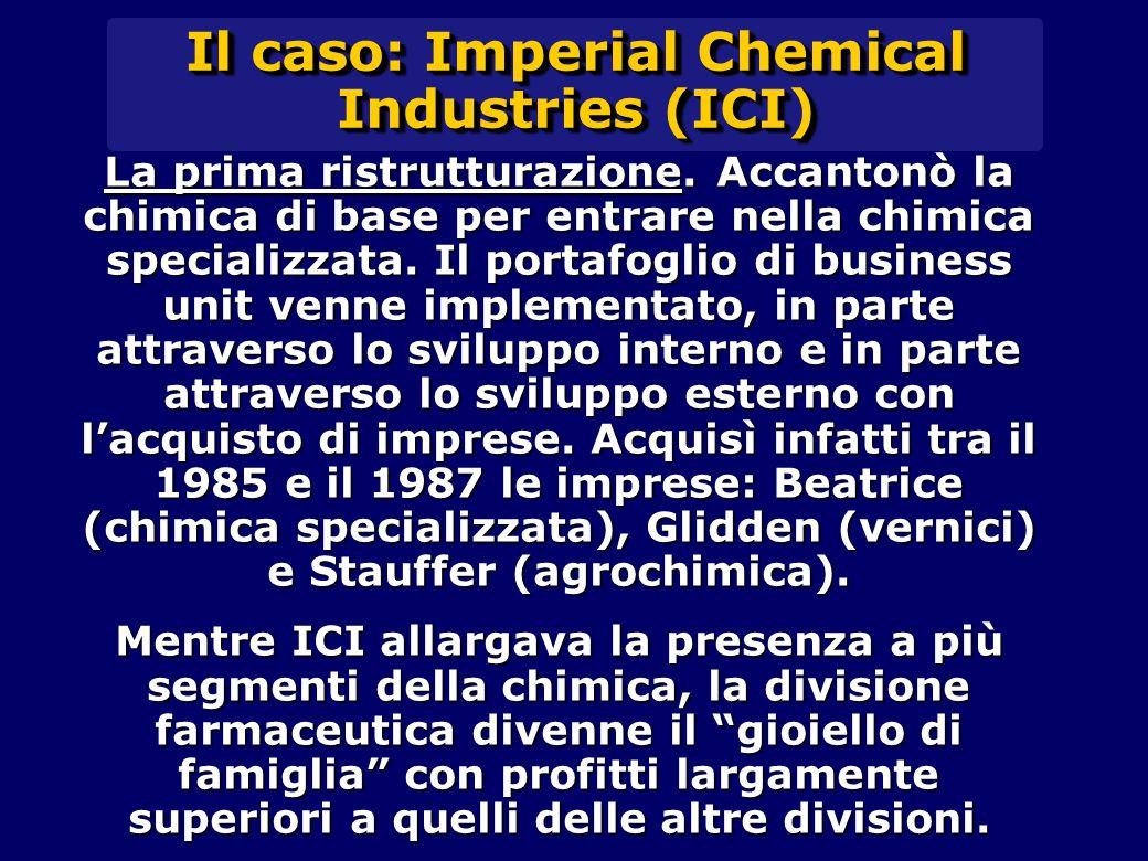 Il caso: Imperial Chemical Industries (ICI) Prigioniera del successo.
