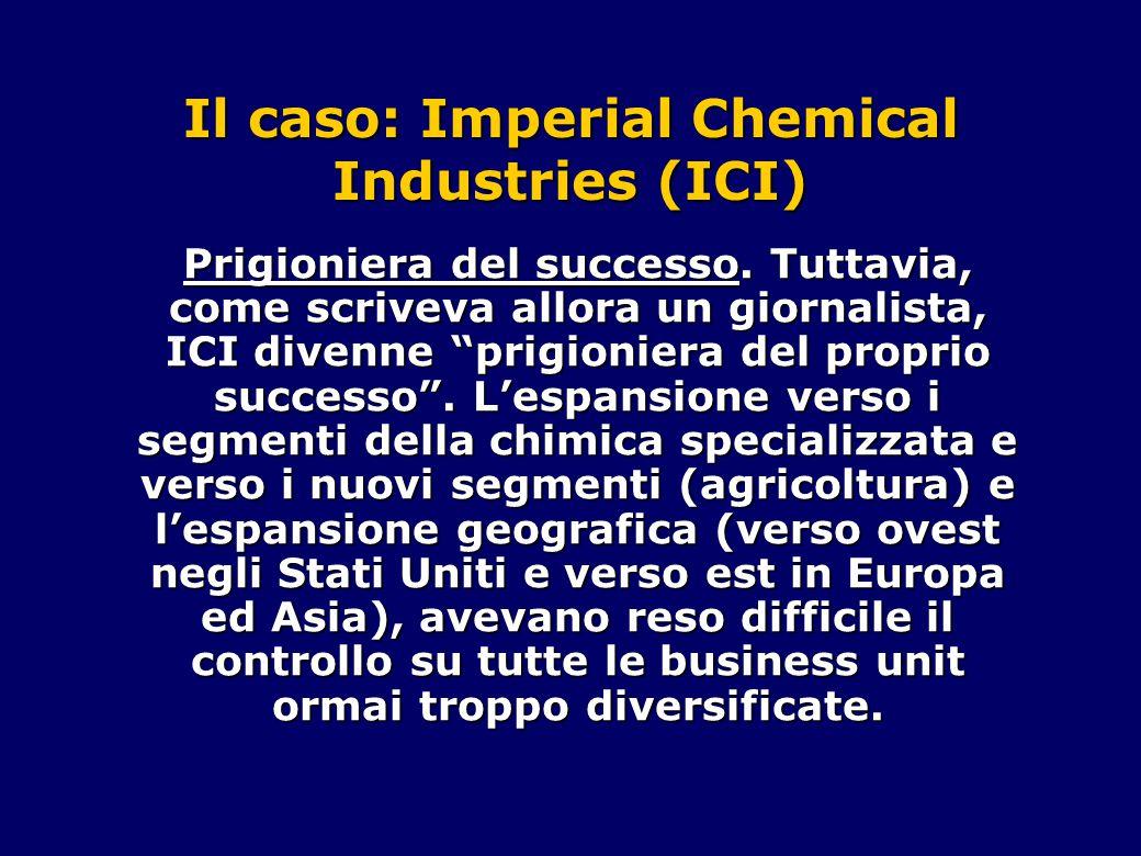 Il caso: Imperial Chemical Industries (ICI) Nel 1990 il nuovo chairman La task force avviata riscontrò che: 1)ben poche delle BU del portafoglio di ICI potevano considerarsi vincenti, 2)ad alcune era necessario dare molta attenzione e risorse, 3)altre dovevano essere vendute, 4)ICI era integrata verticalmente oltre misura e in questo modo diluiva valore per i propri azionisti, 5)mancavano i capitali ed era difficile sostenere i dividendi sui livelli elevati degli ultimi anni '80.