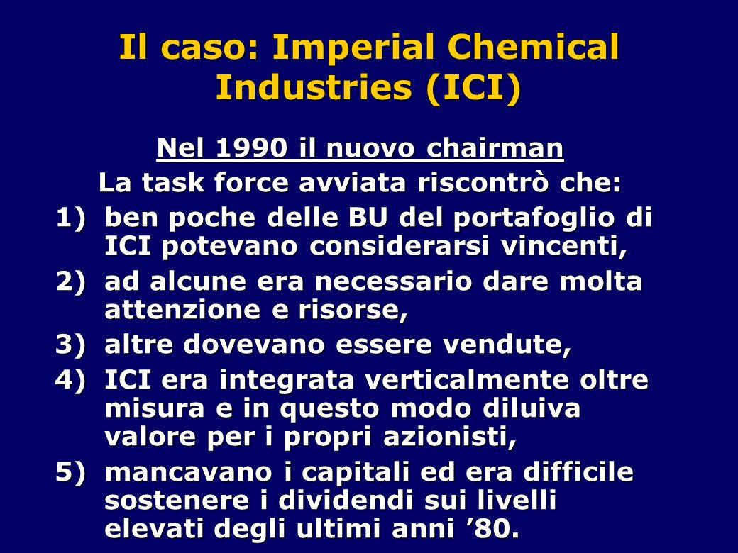 Il caso: Imperial Chemical Industries (ICI) La modesta creazione di valore per gli azionisti era lo specchio di una crisi profonda.