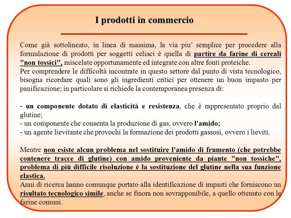 I prodotti in commercio Come già sottolineato, in linea di massima, la via piu' semplice per procedere alla formulazione di prodotti per soggetti celi