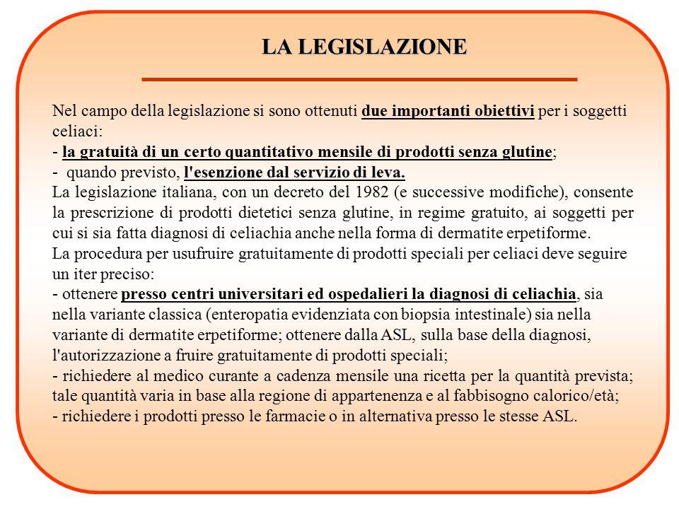Nel campo della legislazione si sono ottenuti due importanti obiettivi per i soggetti celiaci: -la gratuità di un certo quantitativo mensile di prodot
