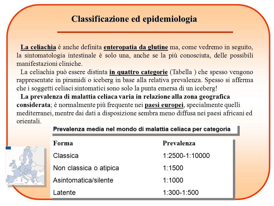 Classificazione ed epidemiologia La celiachiaenteropatia da glutine La celiachia è anche definita enteropatia da glutine ma, come vedremo in seguito,