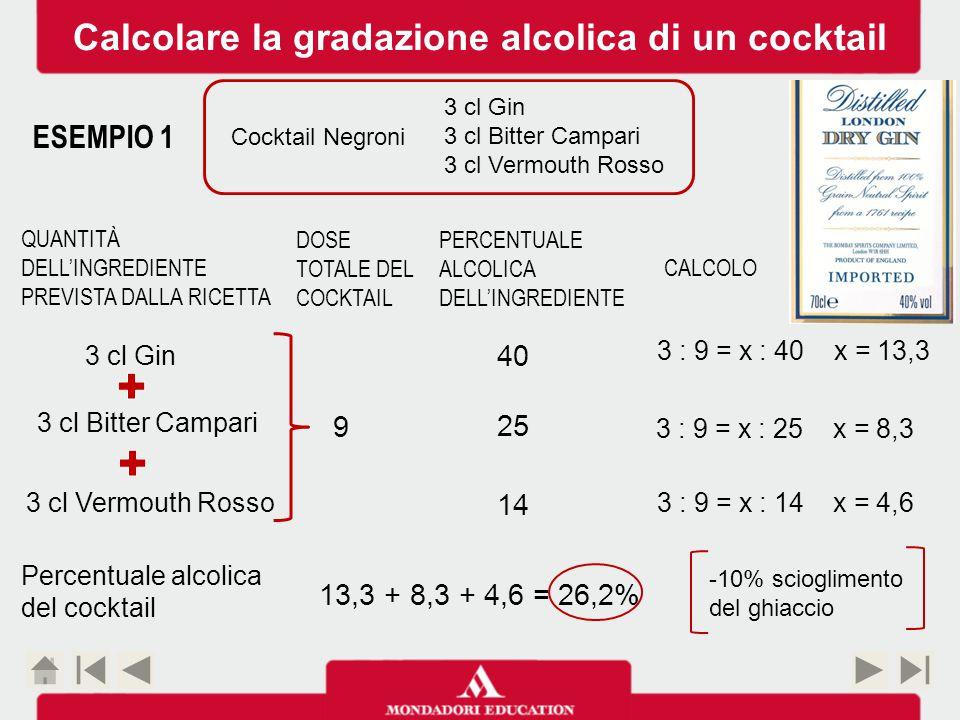 4,5 cl Rum 2 cl succo di lime fresco 1 cl sciroppo granatina ESEMPIO 2 Cocktail Bacardi 2 cl succo di lime fresco 4,5 cl Rum 1 cl sciroppo granatina 7,5 40 0 0 QUANTITÀ DELL'INGREDIENTE PREVISTA DALLA RICETTA DOSE TOTALE DEL COCKTAIL PERCENTUALE ALCOLICA DELL'INGREDIENTE CALCOLO 4,5 : 7,5 = x : 40x = 24 0 0 x = 0 Percentuale alcolica del cocktail 24 + 0 + 0 = 24% -10% scioglimento del ghiaccio Calcolare la gradazione alcolica di un cocktail