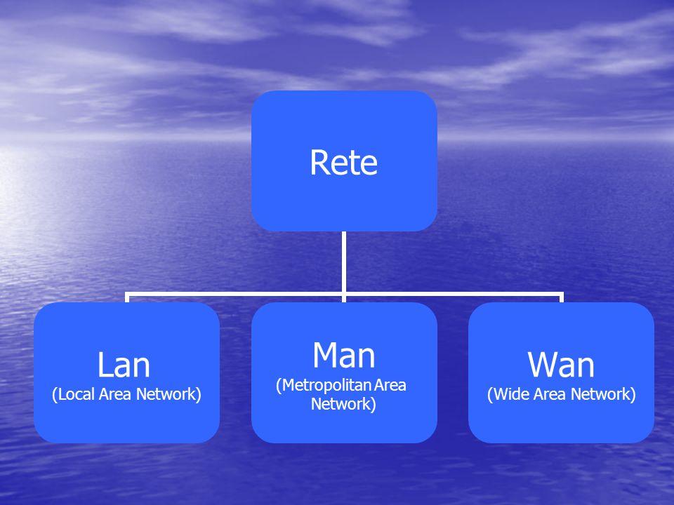 Rete Lan (Local Area Network) Man (Metropolitan Area Network) Wan (Wide Area Network)