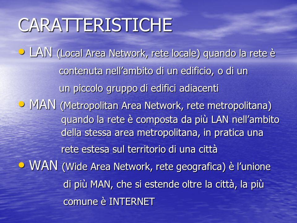 CARATTERISTICHE LAN (Local Area Network, rete locale) quando la rete è LAN (Local Area Network, rete locale) quando la rete è contenuta nell'ambito di