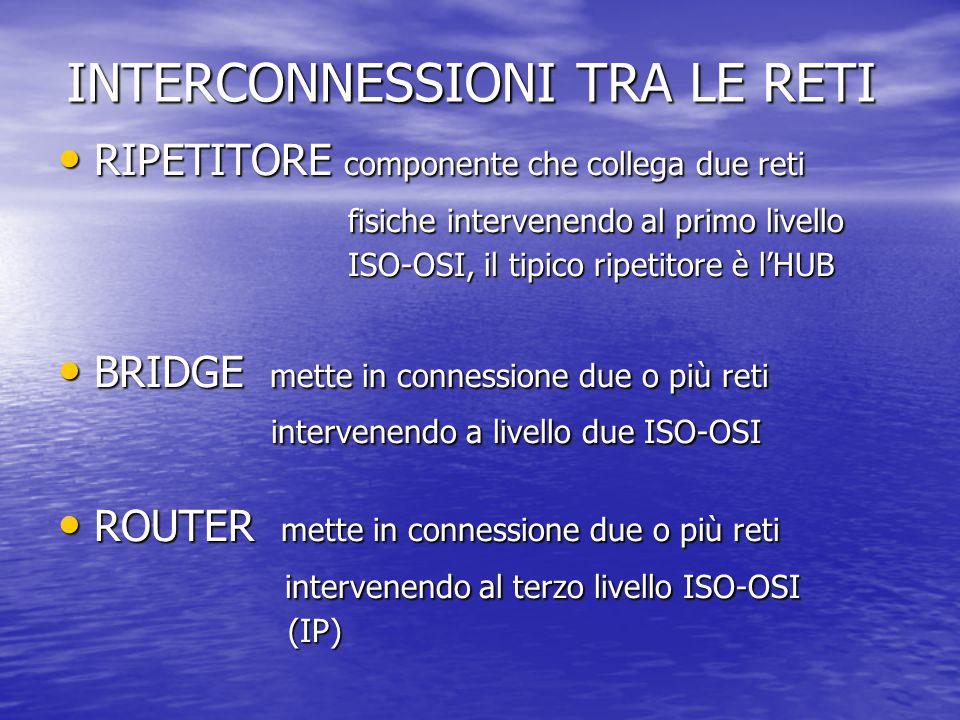 INTERCONNESSIONI TRA LE RETI RIPETITORE componente che collega due reti RIPETITORE componente che collega due reti fisiche intervenendo al primo livel