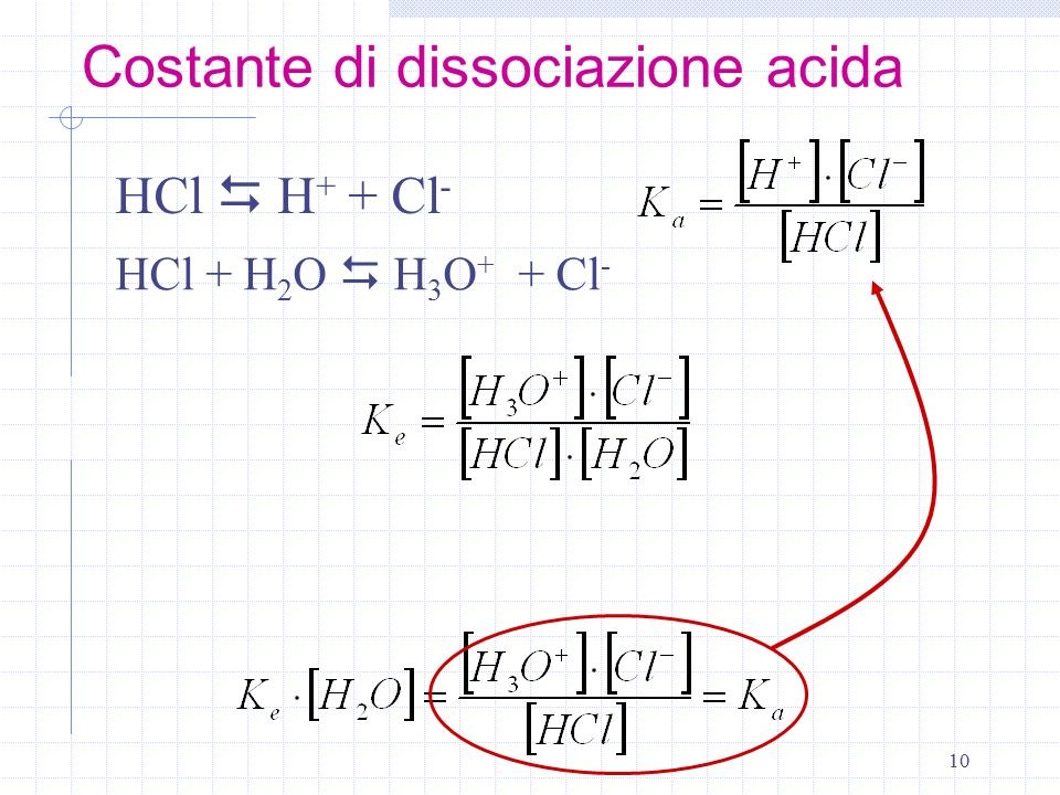 10 Costante di dissociazione acida HCl  H + + Cl - HCl + H 2 O  H 3 O + + Cl -