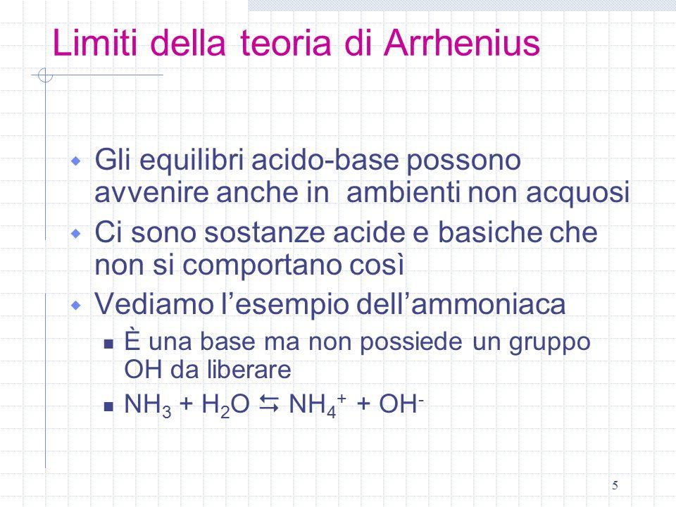 5 Limiti della teoria di Arrhenius  Gli equilibri acido-base possono avvenire anche in ambienti non acquosi  Ci sono sostanze acide e basiche che no