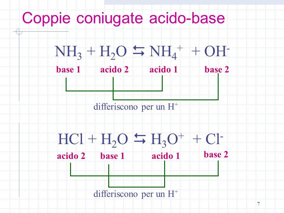 8 Forza delle specie coniugate  Se un acido o una base è forte la sua specie coniugata sarà una base o un acido molto debole e viceversa NH 3 + H 2 O (l)  NH 4 + + OH - NH 4 +  NH 3 + H +