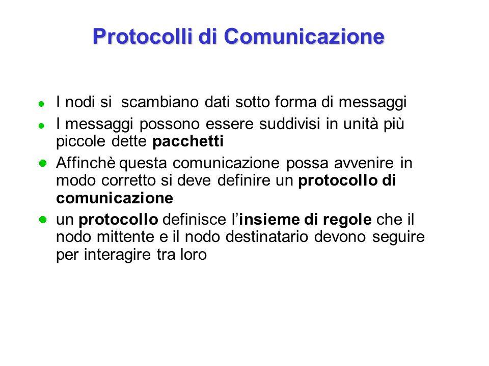 I nodi si scambiano dati sotto forma di messaggi I messaggi possono essere suddivisi in unità più piccole dette pacchetti Affinchè questa comunicazione possa avvenire in modo corretto si deve definire un protocollo di comunicazione un protocollo definisce l'insieme di regole che il nodo mittente e il nodo destinatario devono seguire per interagire tra loro Protocolli di Comunicazione Protocolli di Comunicazione