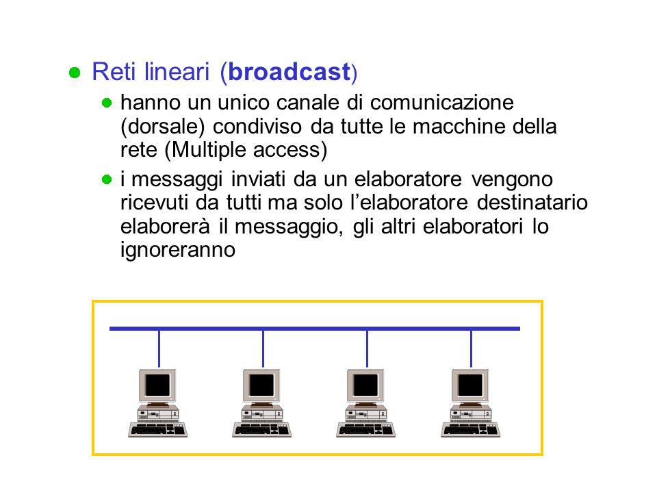 Reti lineari (broadcast ) hanno un unico canale di comunicazione (dorsale) condiviso da tutte le macchine della rete (Multiple access) i messaggi inviati da un elaboratore vengono ricevuti da tutti ma solo l'elaboratore destinatario elaborerà il messaggio, gli altri elaboratori lo ignoreranno