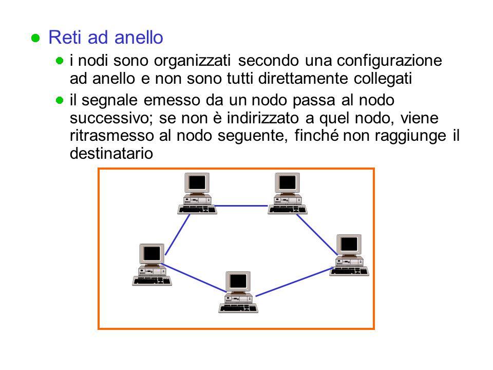Reti ad anello i nodi sono organizzati secondo una configurazione ad anello e non sono tutti direttamente collegati il segnale emesso da un nodo passa al nodo successivo; se non è indirizzato a quel nodo, viene ritrasmesso al nodo seguente, finché non raggiunge il destinatario