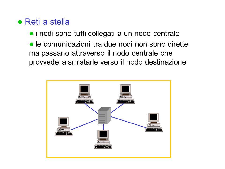 Reti a stella i nodi sono tutti collegati a un nodo centrale le comunicazioni tra due nodi non sono dirette ma passano attraverso il nodo centrale che provvede a smistarle verso il nodo destinazione