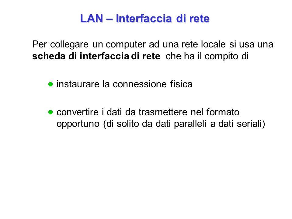 Per collegare un computer ad una rete locale si usa una scheda di interfaccia di rete che ha il compito di instaurare la connessione fisica convertire i dati da trasmettere nel formato opportuno (di solito da dati paralleli a dati seriali) LAN – Interfaccia di rete LAN – Interfaccia di rete