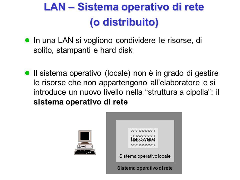 LAN – Sistema operativo di rete LAN – Sistema operativo di rete (o distribuito) (o distribuito) 0010110101010011 1111000010101011 0001001010100111 0010110101000011 hardware Sistema operativo locale Sistema operativo di rete In una LAN si vogliono condividere le risorse, di solito, stampanti e hard disk Il sistema operativo (locale) non è in grado di gestire le risorse che non appartengono all'elaboratore e si introduce un nuovo livello nella struttura a cipolla : il sistema operativo di rete