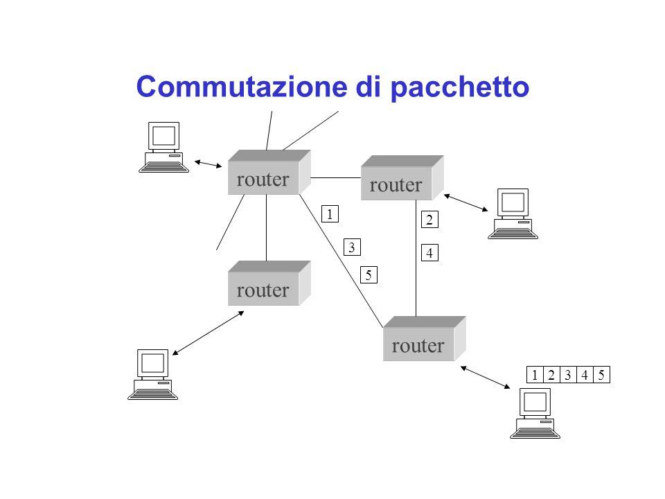Commutazione di pacchetto router 12345 1 2 3 4 5