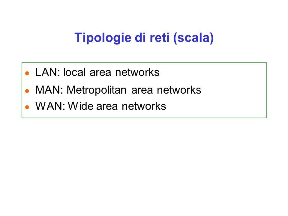 Comunicazione in una WAN l La rete contiene numerose linee di comunicazione, una per ogni coppia di router, sdoppiate in linea di ingresso e linea di uscita l Se due router non sono connessi direttamente devono comunicare mediante router intermedi l I router intermedi memorizzano i pacchetti in attesa che la linea di uscita sia libera e poi trasmettono il pacchetto al router successivo l Ci sono quindi percorsi alternativi che un pacchetto può seguire per arrivare a destinazione l Modello store and forward
