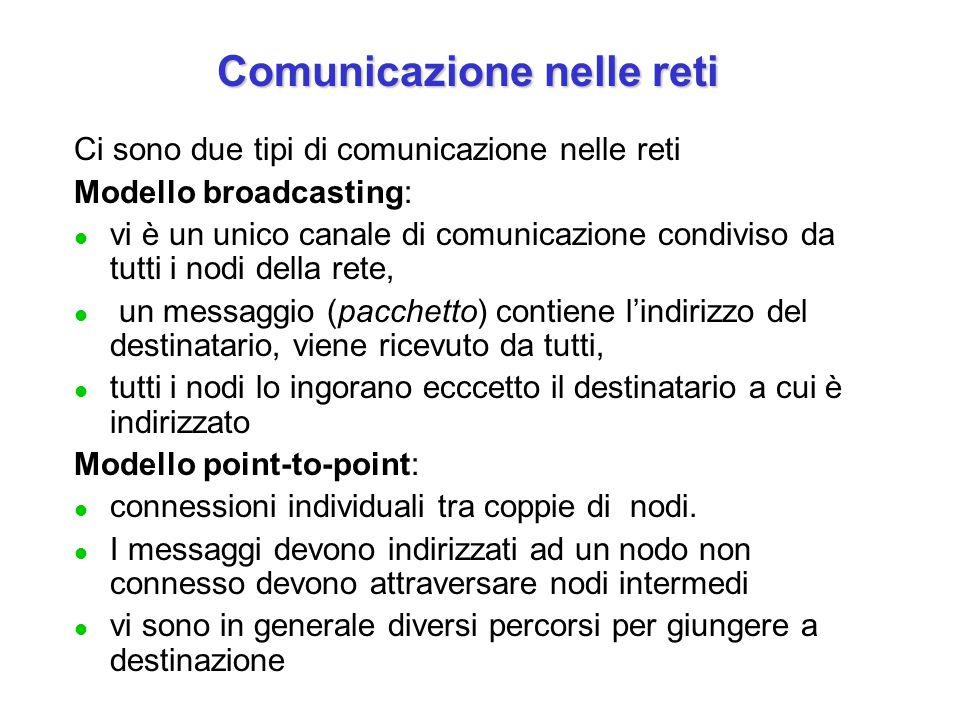 Ci sono due tipi di comunicazione nelle reti Modello broadcasting: vi è un unico canale di comunicazione condiviso da tutti i nodi della rete, un messaggio (pacchetto) contiene l'indirizzo del destinatario, viene ricevuto da tutti, tutti i nodi lo ingorano ecccetto il destinatario a cui è indirizzato Modello point-to-point: connessioni individuali tra coppie di nodi.