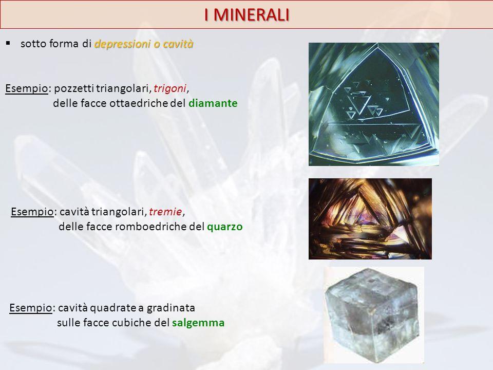 I MINERALI depressioni o cavità  sotto forma di depressioni o cavità Esempio: pozzetti triangolari, trigoni, delle facce ottaedriche del diamante Ese