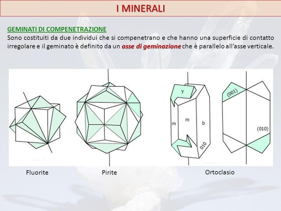 I MINERALI GEMINATI DI COMPENETRAZIONE asse di geminazione Sono costituiti da due individui che si compenetrano e che hanno una superficie di contatto