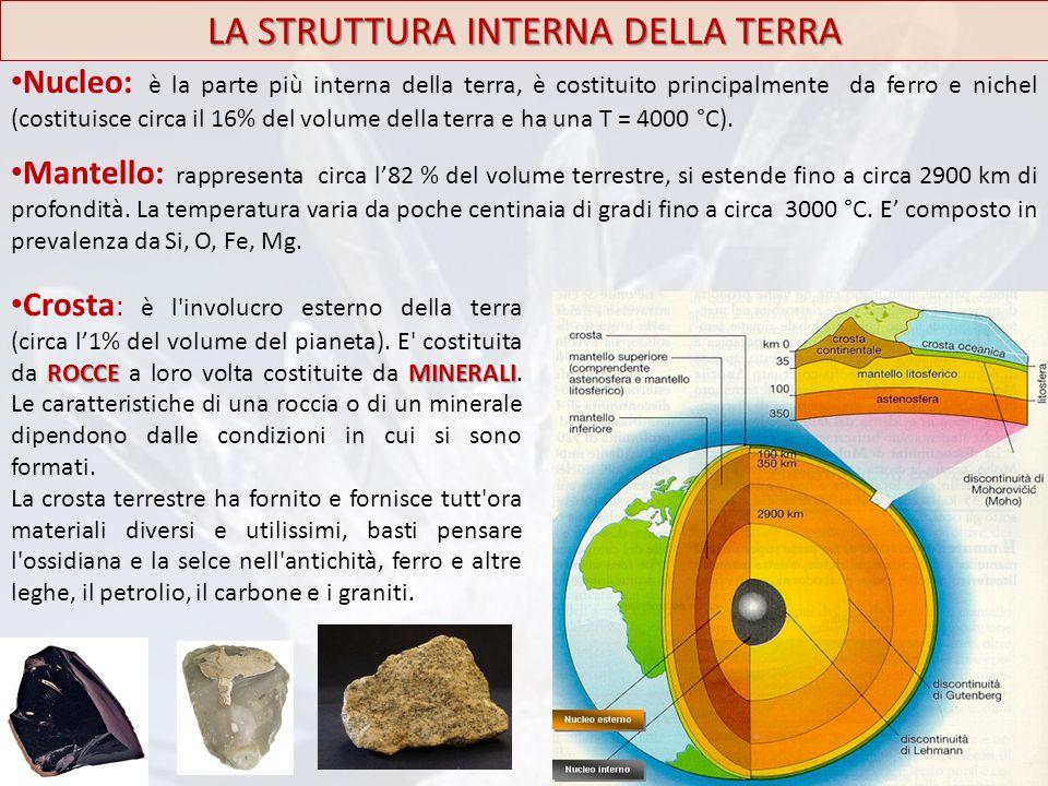 Nucleo: è la parte più interna della terra, è costituito principalmente da ferro e nichel (costituisce circa il 16% del volume della terra e ha una T