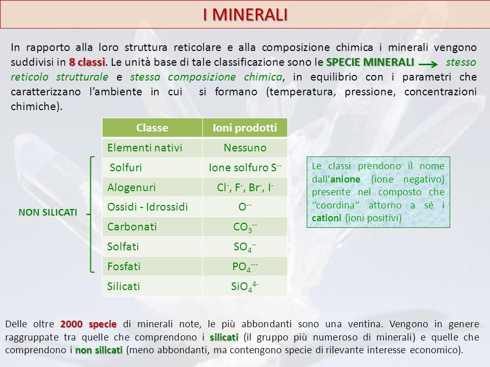 I MINERALI 8 classiSPECIE MINERALI In rapporto alla loro struttura reticolare e alla composizione chimica i minerali vengono suddivisi in 8 classi. Le