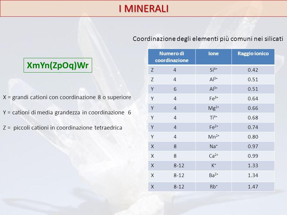 I MINERALI Coordinazione degli elementi più comuni nei silicati Numero di coordinazione IoneRaggio ionico Z 4Si 4+ 0.42 Z 4Al 3+ 0.51 Y 6Al 3+ 0.51 Y