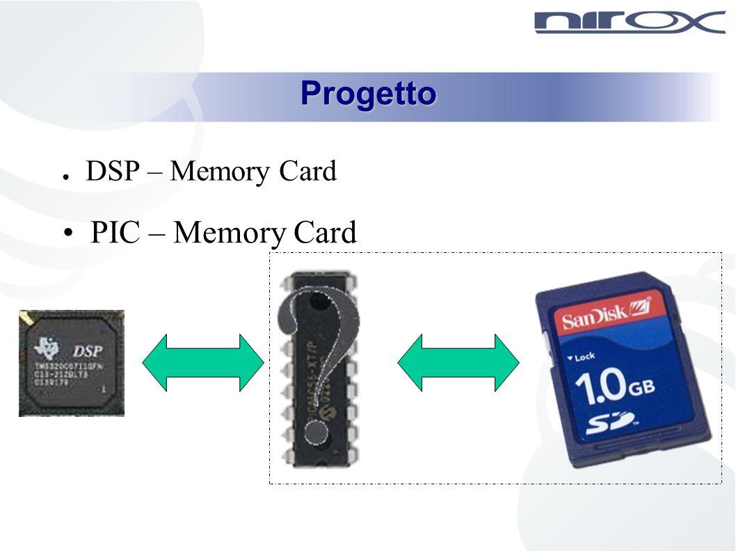 Protocolli di Comunicazione Protocolli supportati dai Microcontrollori I 2 C SPI I2CI2C SPI (Serial Periferical Interface) Regole e Standard volte a regolare la comunicazione tra due o più dispositivi USB (Universal Serial Bus) Protocolli supportati dalle Memory Card SPI SD 1-bit, 4-bit MMC 1-bit