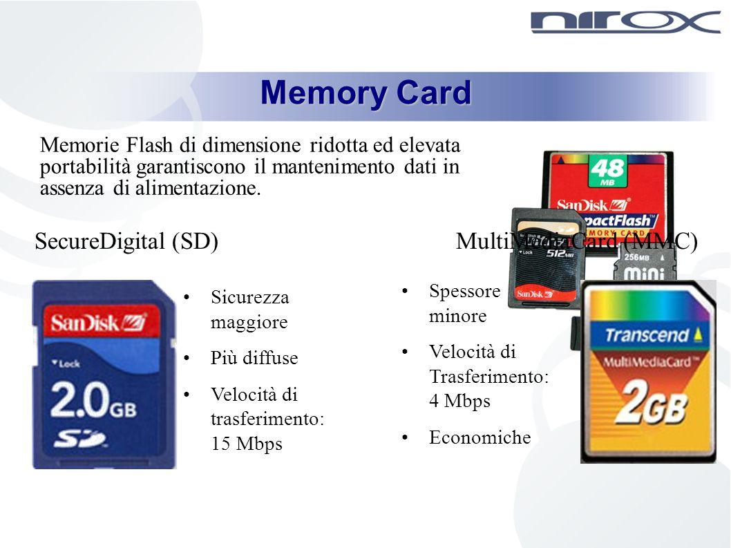 Microcontrollori ● Sistema a microprocessore completo, On chip ● Versatilità ed elevata capacità di controllo ● Microcontrollore PIC18F2550 Microchip