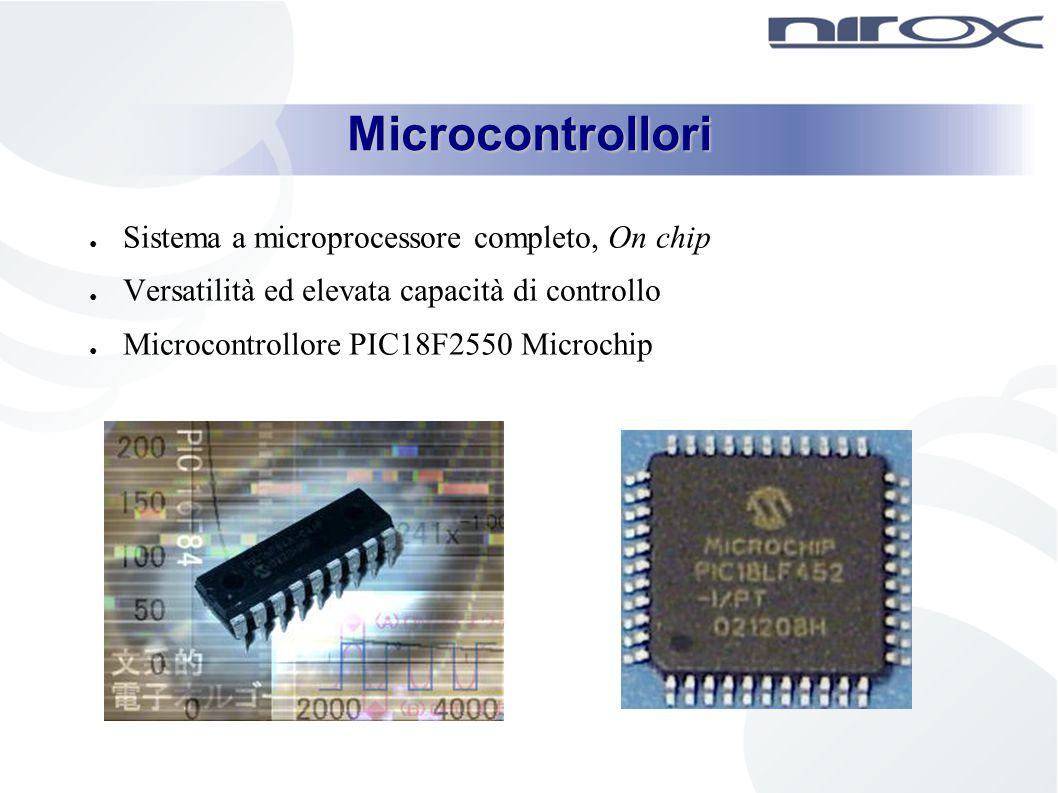 Soluzioni esistenti 1/2 Mass Storage Device (MSD) (Microchip, AN1003) Comunicazione PIC – SD mediante SPI Possibilità di leggere e scrivere su Memory Card Implementazione USB per comunicare con l'esterno