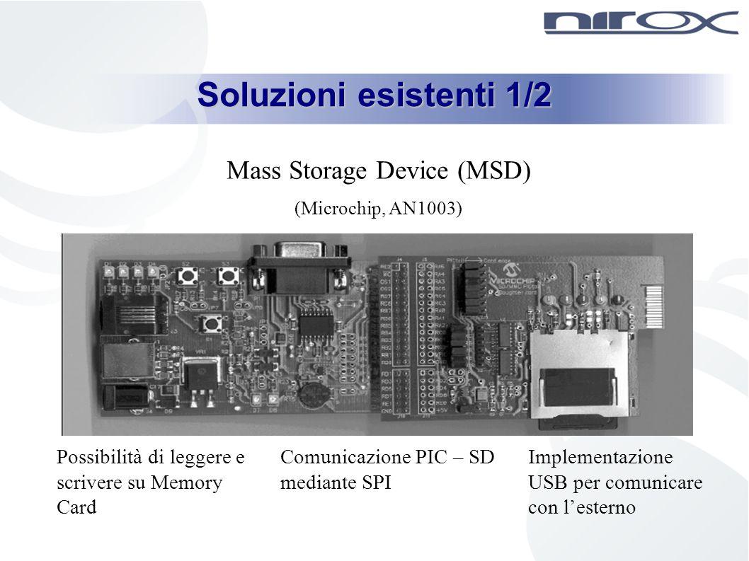 Soluzioni esistenti 2/2 µMMC SERIAL DATA MODULE PP Lettore di Memory card SD/MMC Comunicazione col Microprocessore mediante RS232 Supporta Memory Card di max 1GB