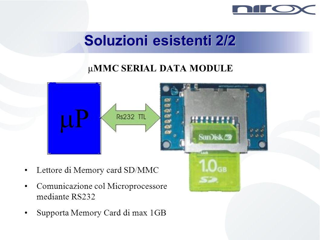 Conclusioni ● Microntrollore PIC18F2550 Microchip ● Memory Card SD ● Protocollo SPI ● Interfacciamento con il DSP mediante I 2 C ● Possibile implementazione USB per comunicare con l'esterno ● Applicabilità in altri progetti