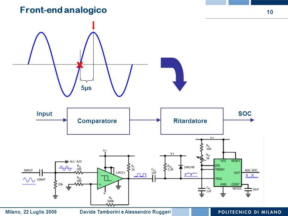 Davide Tamborini e Alessandro RuggeriMilano, 22 Luglio 2009 10 Front-end analogico Input ComparatoreRitardatore SOC 5µs