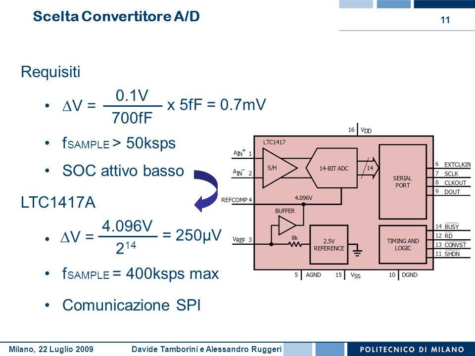 Davide Tamborini e Alessandro RuggeriMilano, 22 Luglio 2009 11 Scelta Convertitore A/D Requisiti ∆V = 0.1V 700fF x 5fF = 0.7mV f SAMPLE > 50ksps SOC a