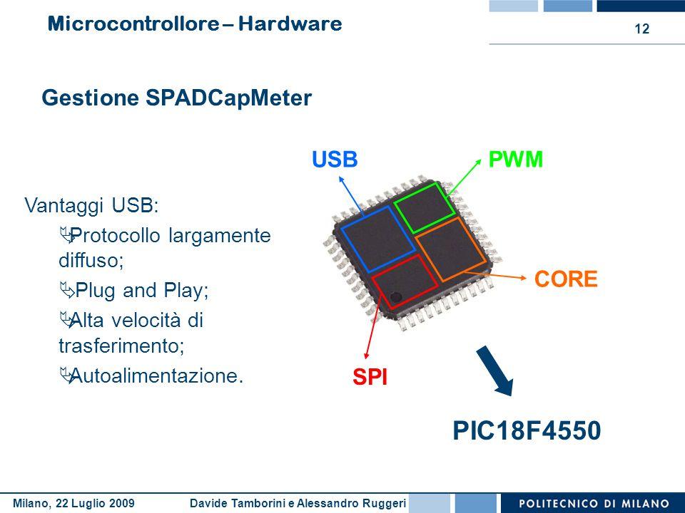 Davide Tamborini e Alessandro RuggeriMilano, 22 Luglio 2009 12 Microcontrollore – Hardware Gestione SPADCapMeter SPI USBPWM CORE PIC18F4550 Vantaggi U