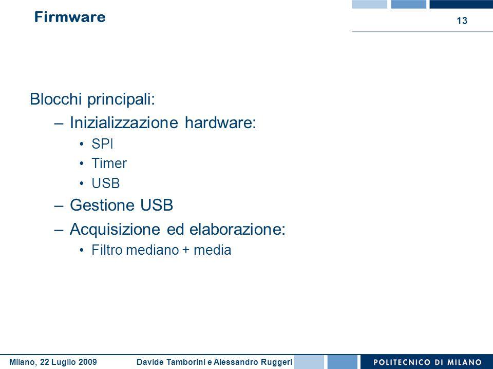 Davide Tamborini e Alessandro RuggeriMilano, 22 Luglio 2009 13 Firmware Blocchi principali: –Inizializzazione hardware: SPI Timer USB –Gestione USB –A
