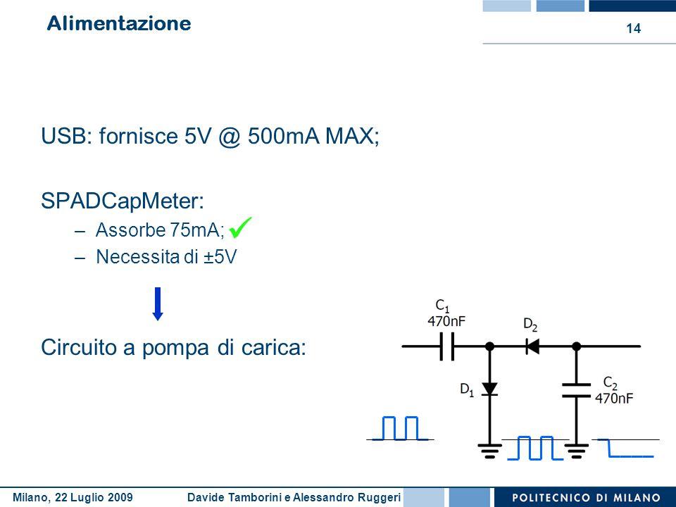 Davide Tamborini e Alessandro RuggeriMilano, 22 Luglio 2009 14 USB: fornisce 5V @ 500mA MAX; SPADCapMeter: –Assorbe 75mA; –Necessita di ±5V Circuito a