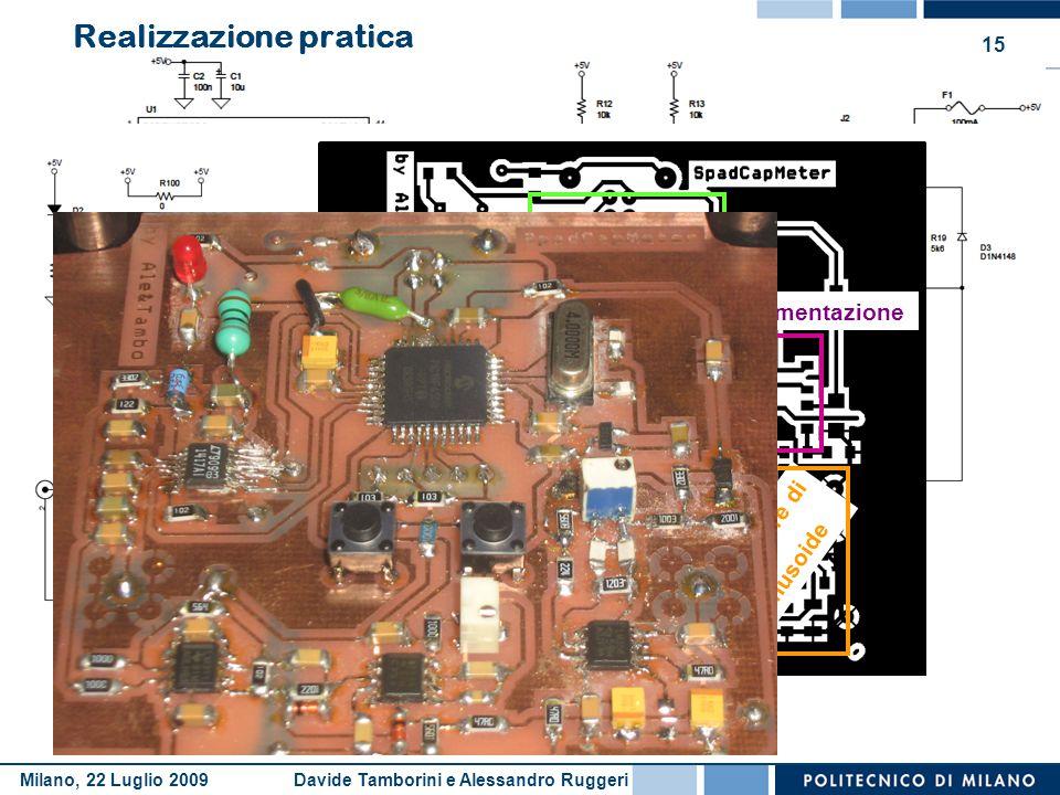 Davide Tamborini e Alessandro RuggeriMilano, 22 Luglio 2009 15 Realizzazione pratica Alimentazione Front-end Analogico Convertitore A/D Microcontrollo