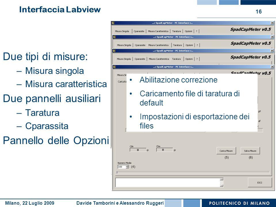 Davide Tamborini e Alessandro RuggeriMilano, 22 Luglio 2009 16 Interfaccia Labview Due tipi di misure: –Misura singola –Misura caratteristica Due pann