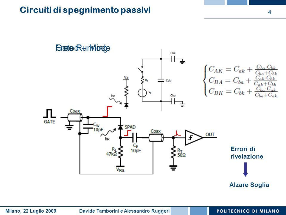 Davide Tamborini e Alessandro RuggeriMilano, 22 Luglio 2009 5 Capacimetro per diodi polarizzati I REQUISITI: Tensione linearmente dipendente dal valore della capacità  Range: da 0.1pF a 20pF  Risoluzione: 5fF  Bassi parassitismi  Polarizzazione dello SPAD