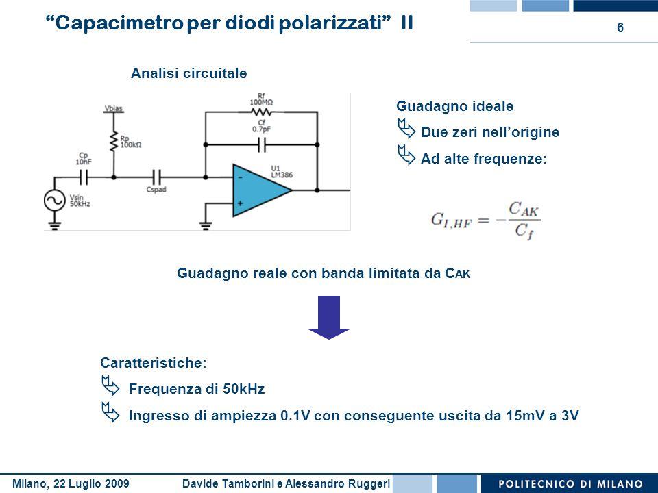 Davide Tamborini e Alessandro RuggeriMilano, 22 Luglio 2009 17 Misure Taratura: Verifica caratteristica Misura Cparassite Caratteristica V p - C ak 2.214pF ± 0.5fF Ccorrezione data da C bk serie C ba ~ C bk Obiettivo: Caratterizzazione di uno SPAD in silicio con V B =17V