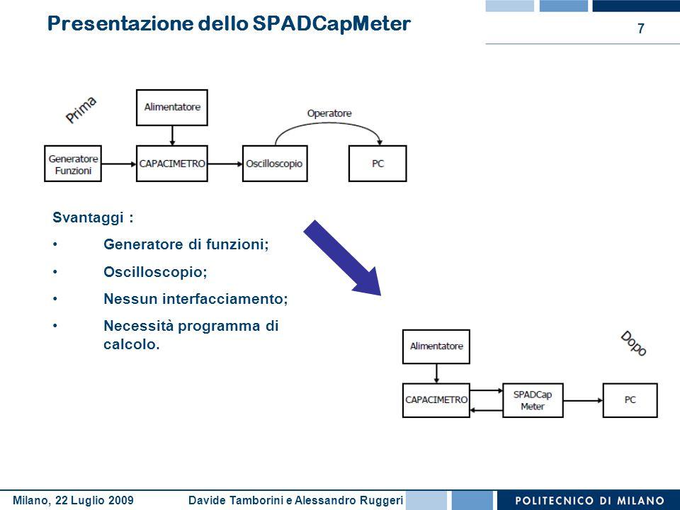 Davide Tamborini e Alessandro RuggeriMilano, 22 Luglio 2009 28 Misure 1.Taratura dello strumento con tre condensatori di precisione da 0.7pF, 1.1pF e 4.3pF; 2.Controllo della taratura con un quarto condensatore da 2.2pF tramite misura singola; 3.Rilevazione delle capacità parassite dello SPAD, misurando C AK, C BK e C BA con V p =0; 4.Caratterizzazione dello SPAD usando una V p da 0V a 15V con passi di 1V Caratterizzazione di uno SPAD al silicio con VB=17V