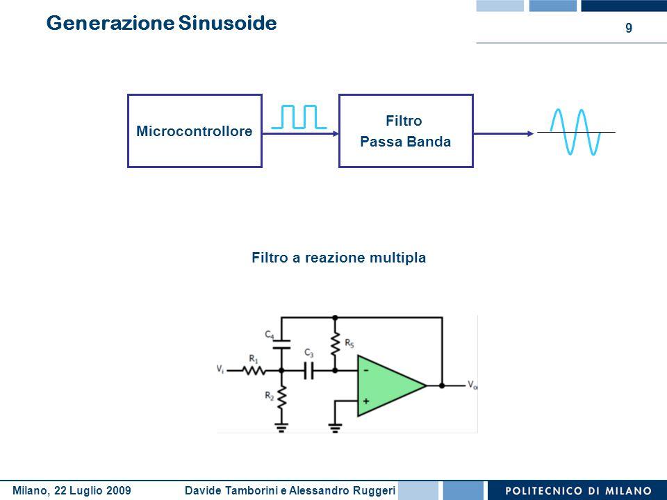 Davide Tamborini e Alessandro RuggeriMilano, 22 Luglio 2009 9 Generazione Sinusoide Filtro a reazione multipla Microcontrollore Filtro Passa Banda