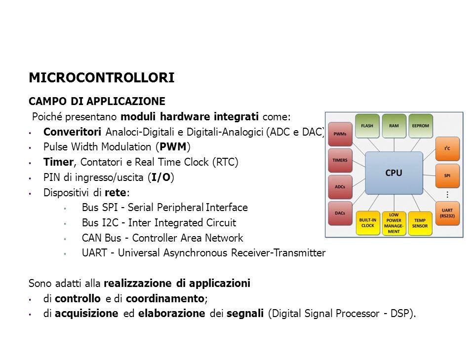 CAMPO DI APPLICAZIONE Poiché presentano moduli hardware integrati come: Converitori Analoci-Digitali e Digitali-Analogici (ADC e DAC) Pulse Width Modulation (PWM) Timer, Contatori e Real Time Clock (RTC) PIN di ingresso/uscita (I/O) Dispositivi di rete: Bus SPI - Serial Peripheral Interface Bus I2C - Inter Integrated Circuit CAN Bus - Controller Area Network UART - Universal Asynchronous Receiver-Transmitter Sono adatti alla realizzazione di applicazioni di controllo e di coordinamento; di acquisizione ed elaborazione dei segnali (Digital Signal Processor - DSP).