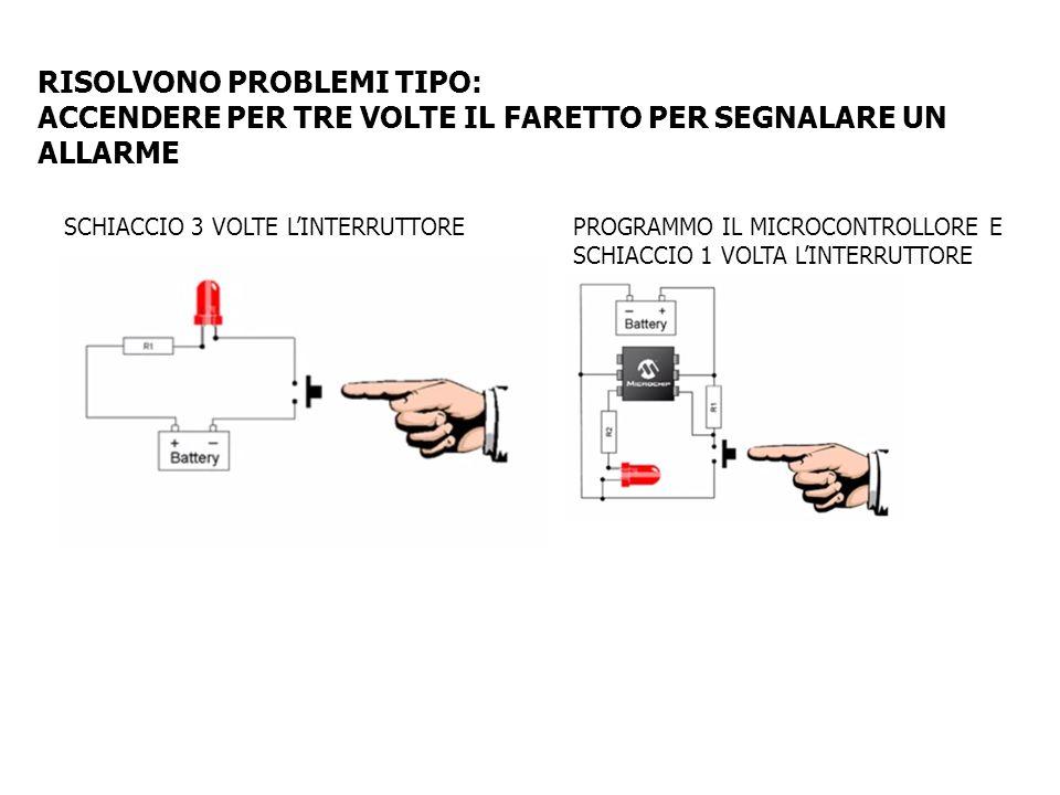 SCHIACCIO 3 VOLTE L'INTERRUTTORE RISOLVONO PROBLEMI TIPO: ACCENDERE PER TRE VOLTE IL FARETTO PER SEGNALARE UN ALLARME PROGRAMMO IL MICROCONTROLLORE E SCHIACCIO 1 VOLTA L'INTERRUTTORE