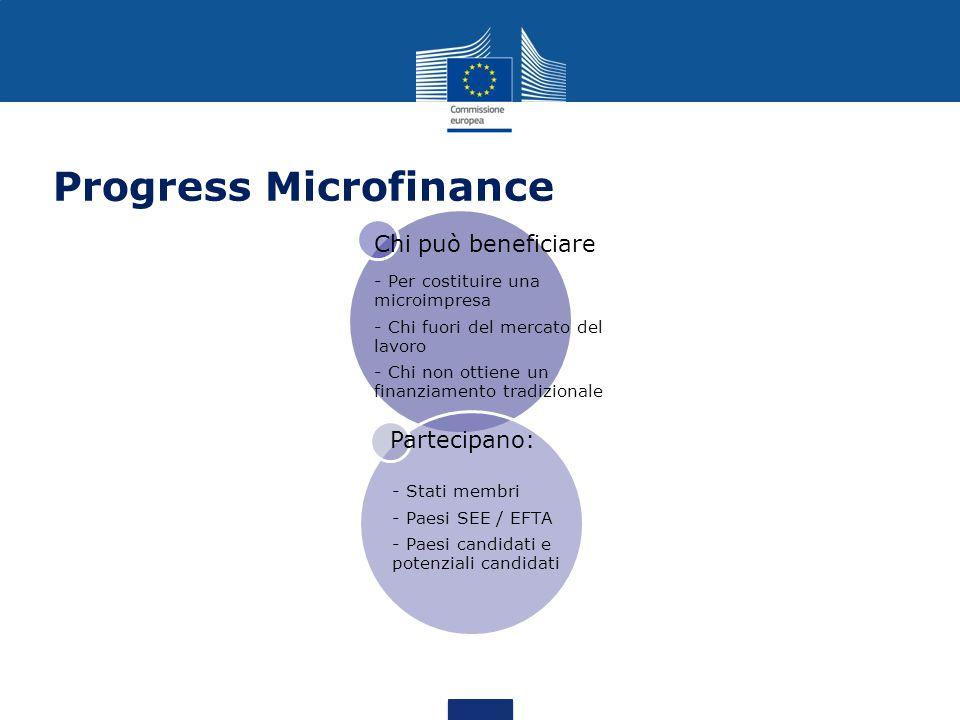 Progress Microfinance Chi può beneficiare - Per costituire una microimpresa - Chi fuori del mercato del lavoro - Chi non ottiene un finanziamento tradizionale Partecipano: - Stati membri - Paesi SEE / EFTA - Paesi candidati e potenziali candidati