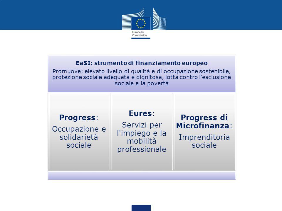 EaSI: strumento di finanziamento europeo Promuove: elevato livello di qualità e di occupazione sostenibile, protezione sociale adeguata e dignitosa, lotta contro l esclusione sociale e la povertà Progress: Occupazione e solidarietà sociale Eures: Servizi per l impiego e la mobilità professionale Progress di Microfinanza: Imprenditoria sociale